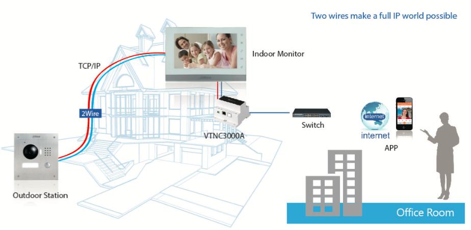 skrinshot 2016 08 04 09.04.48 7 inch color indoor monitor vth1550chw 2 megateh security  at bayanpartner.co