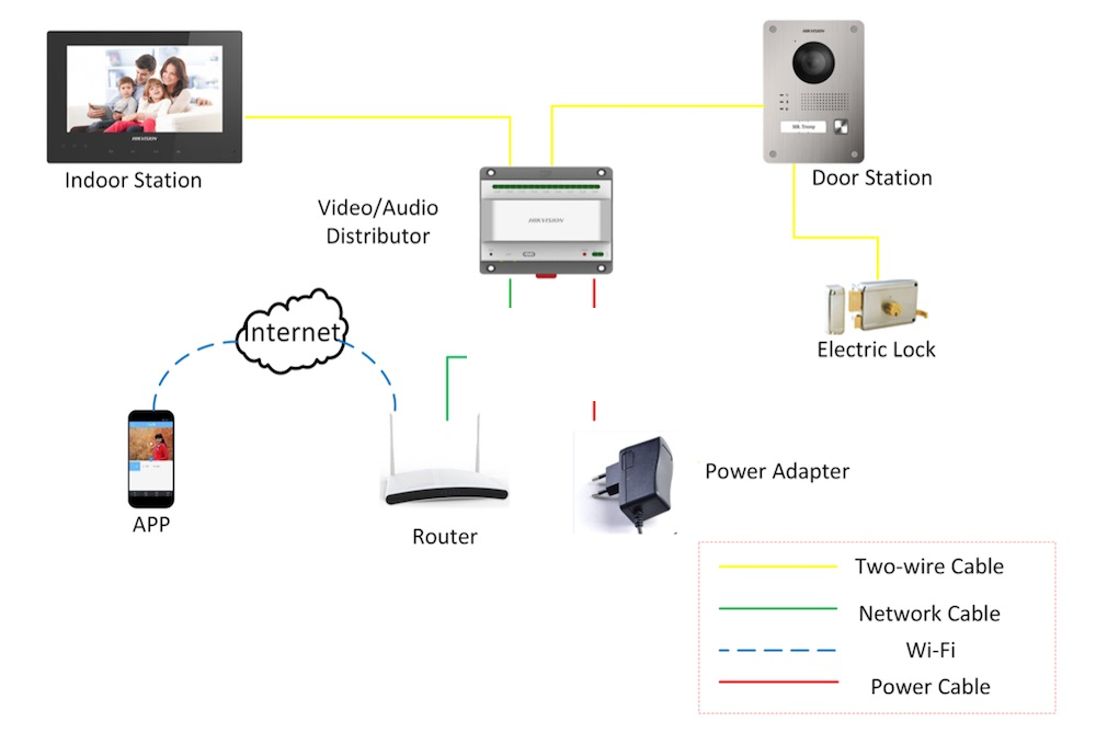 Hikvision Poe Wiring Diagram from www.megateh.eu