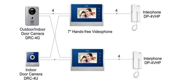 Commax Drc 4u Doorphone, Commax Interphone Wiring Diagram